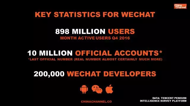 wechat for business in china