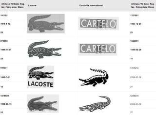 crocodile trademarks in china
