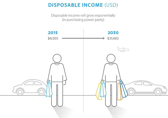 disposable-income.jpg