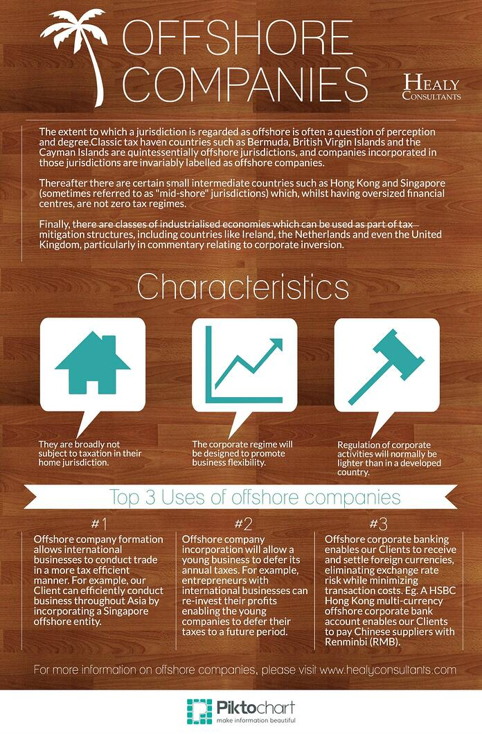 Offshore companies infographic