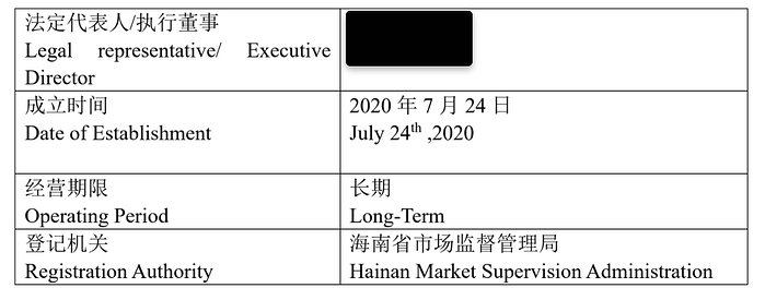 Hongda company check report 2