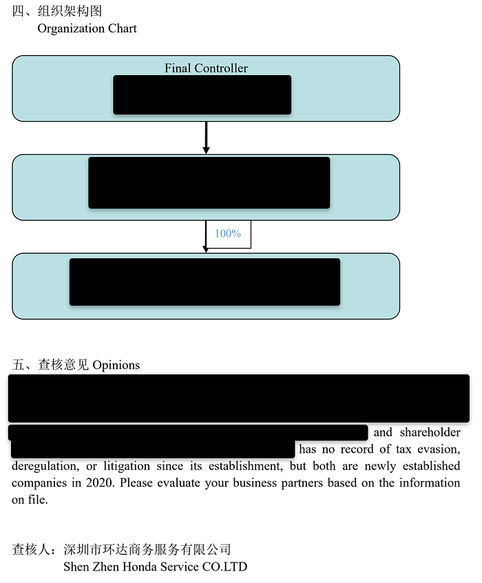 Hongda company check report 4